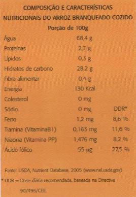 A composição química do arroz